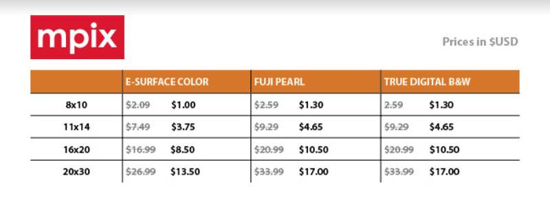Mpix Promo Code 2021 - Pricing
